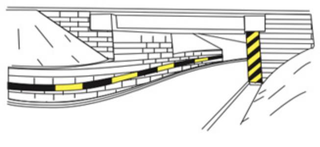 Marcaje pe ziduri de sprijin si pe infrastructurile pasajelor inferioare