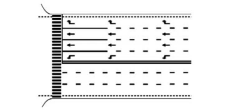 Marcaj la apropierea de o intersectie